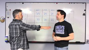 AC3 Video Blog #2 – RealSimple