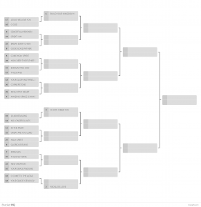 AC3 Music Madness Round 1-Match-ups 9-12