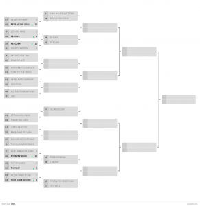 AC3 Music Madness Round 1-Match-ups 21-24
