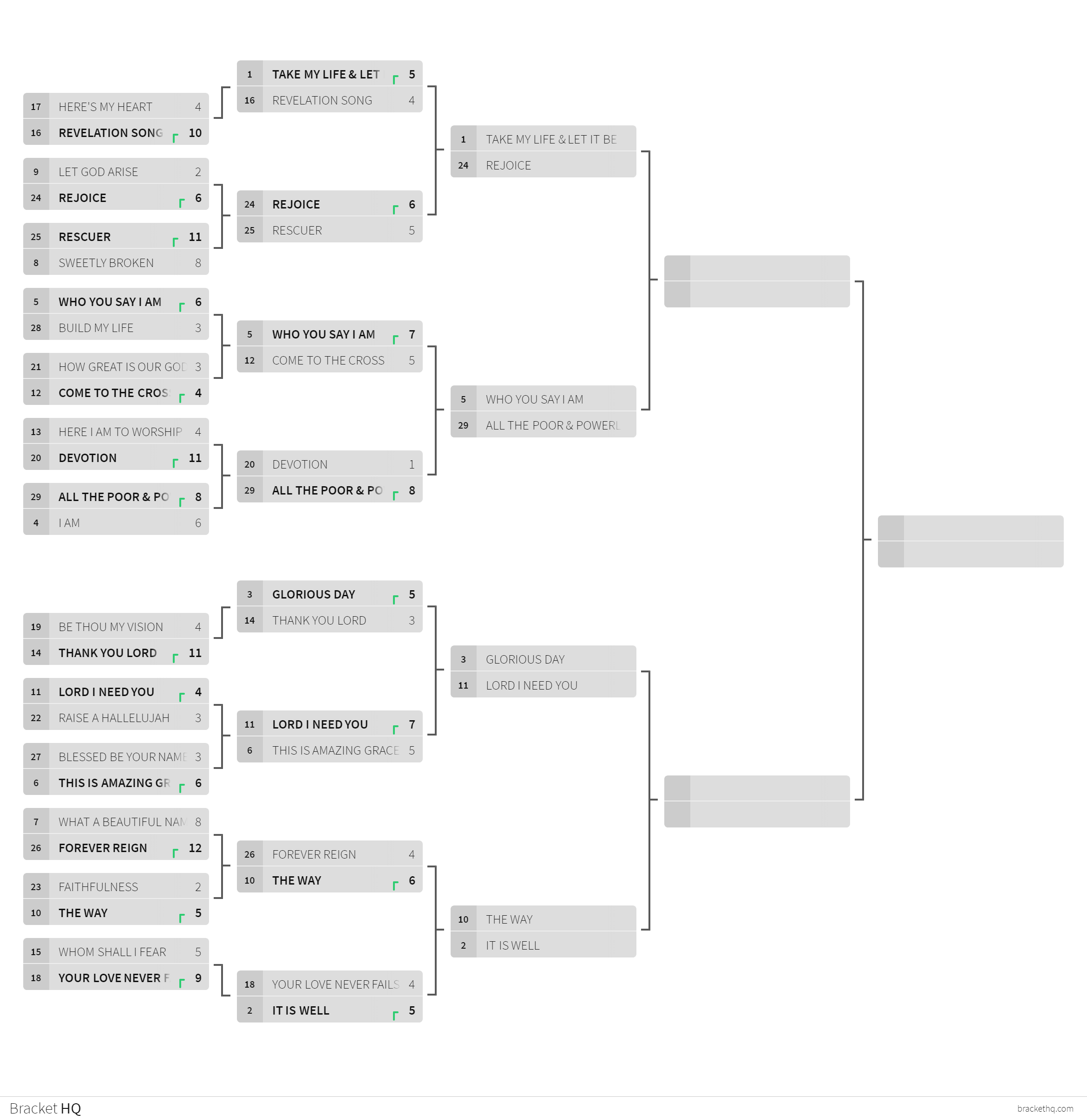 AC3 Music Madness Round 3-Match-ups 5-8